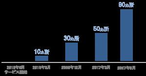 JPY外貨両替サポート
