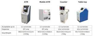 money exchange machine