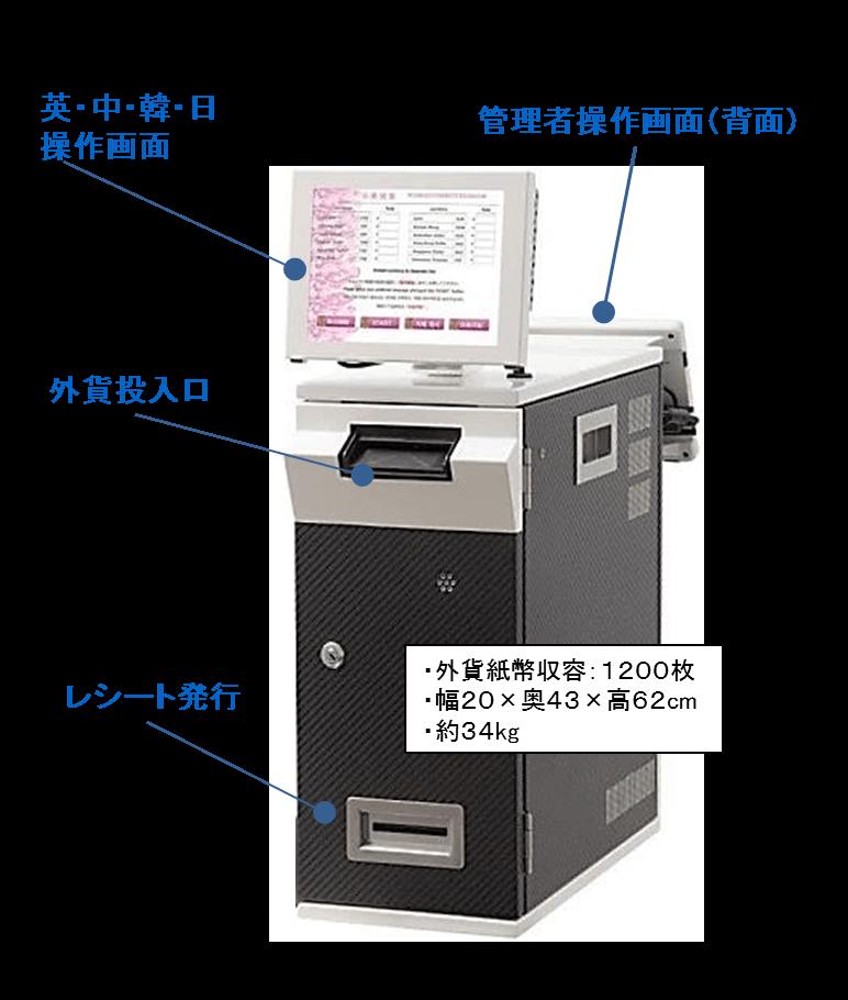 自動外貨両替機 カウンター型