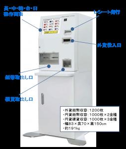 外貨両替機 ATM型